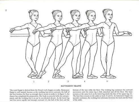 Battement frappé | Dance tips | Pinterest | Ballet, Bailarines y ...