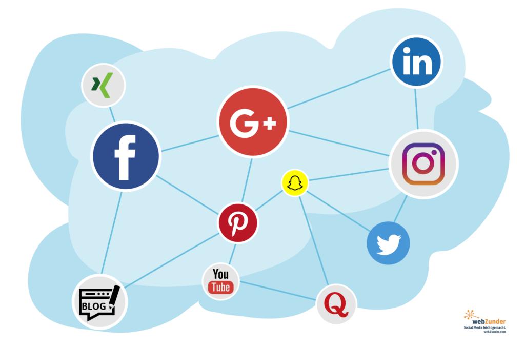 Die Social MediaStudie 2017 für Agenturen Online