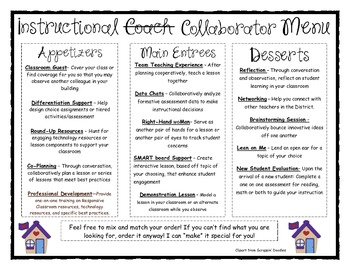 Instructional Coaching Menu Instructional Coaching Menu Instructional Coach Office Learning Coach