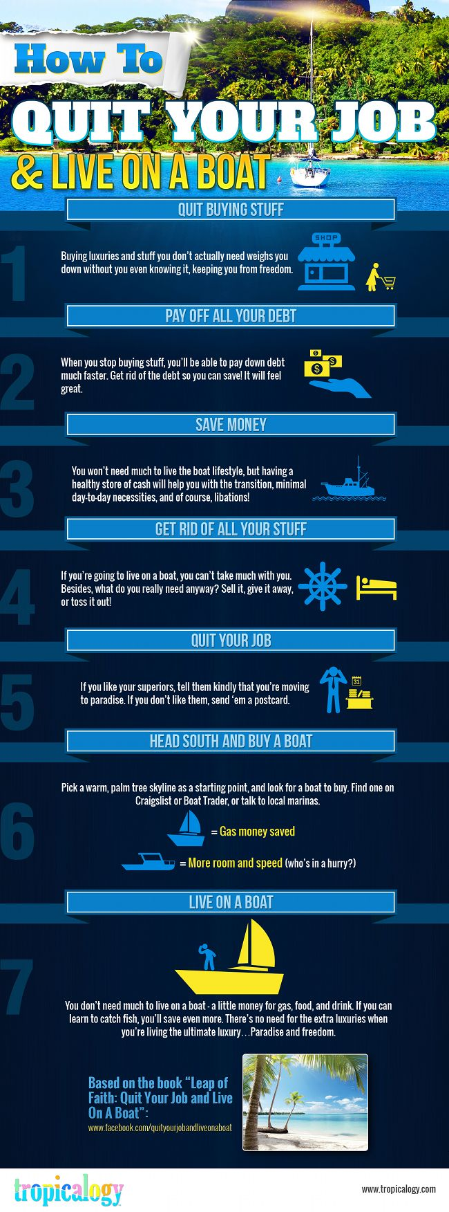 how to quit your job and live on a boat infographic tropical how to quit your job and live on a boat infographic