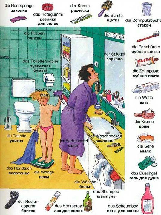 Wortschatz das badezimmer deutsch lernen - Englisch badezimmer ...