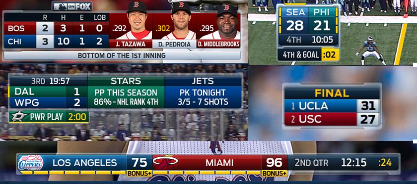 Fox Sports Insert Scoring System Drive Fox Sports Sports Sports Channel