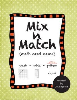 Mix n Match - additive & multiplicative patterns in graph ...