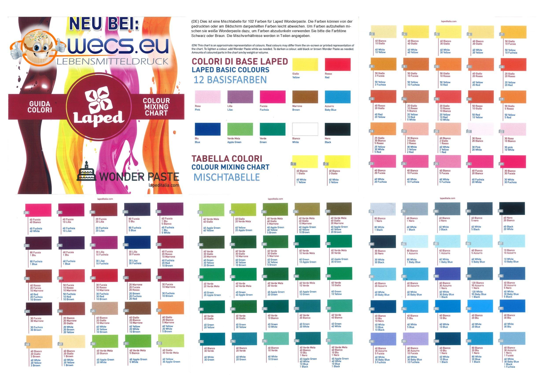 Jetzt neu bei uns Laped Wonderpaste Rollfondant - 12 tolle Farben ...