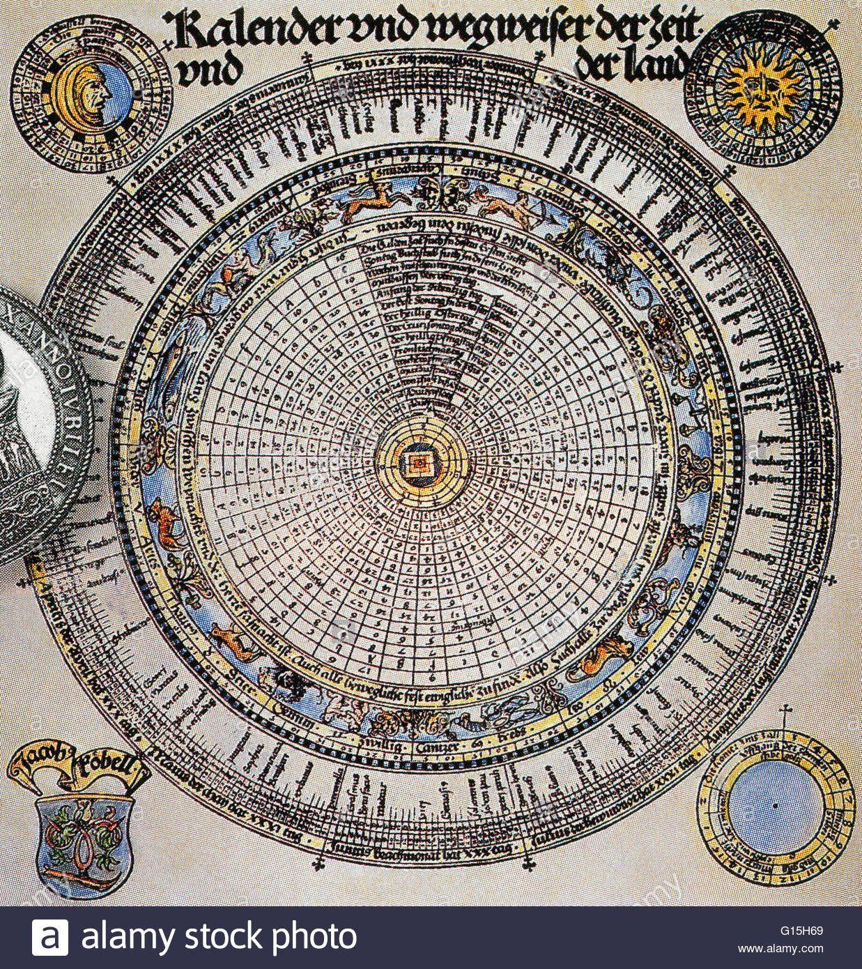 The Gregorian Calendar Western Calendar Christian Calendar Is