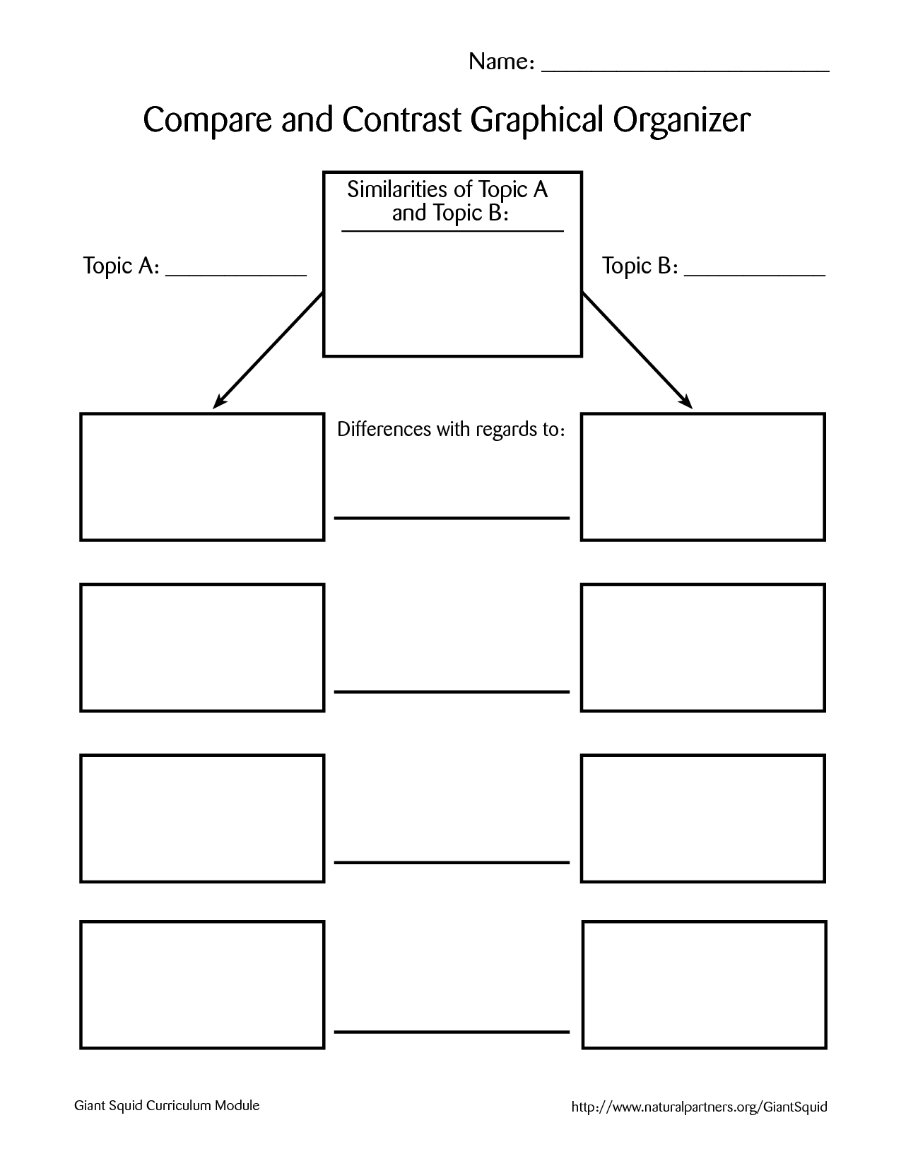 compare and contrast essay graphic organizers The social studies resource center makes available to any teacher resources, lessons, templates, and ideas any file downloaded from the resource center has been created in-house and cross-checked to ensure that all sources of information has been correctly cited to the best of our knowledge.