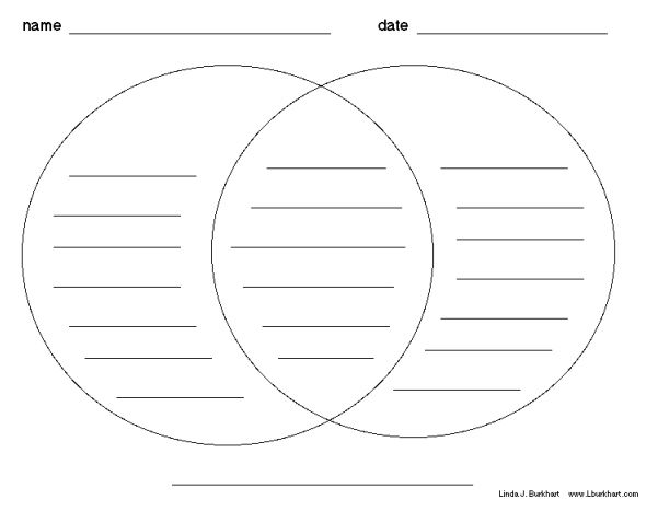 Venn Diagram Graphic Organizer. As a center idea to