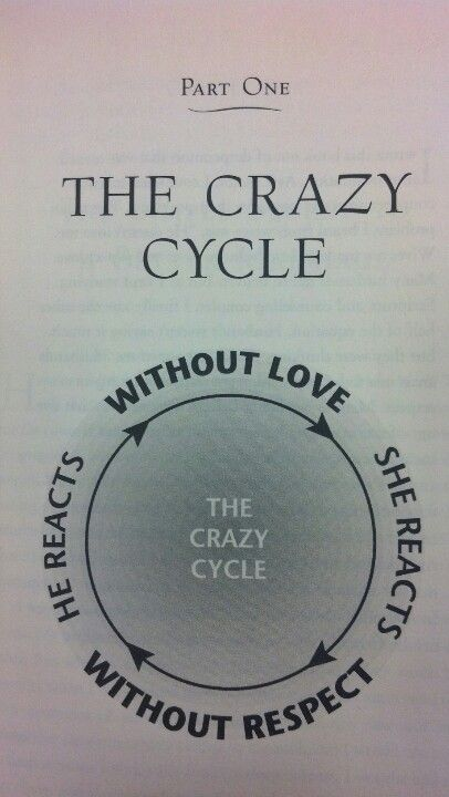 The Crazy Cycle From Love And Respect Great Book About Marriage