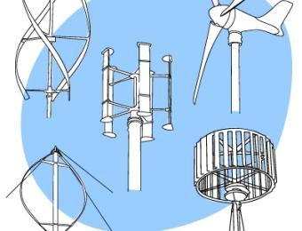 Wind turbine types | BUILD | Energy | Wind turbine, Wind