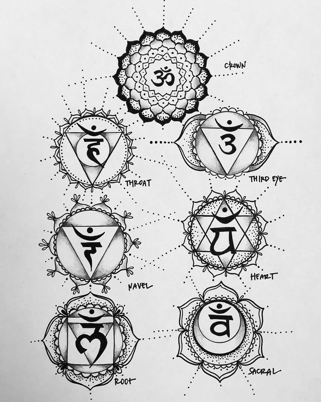 24+ Chakra du coeur tatouage ideas