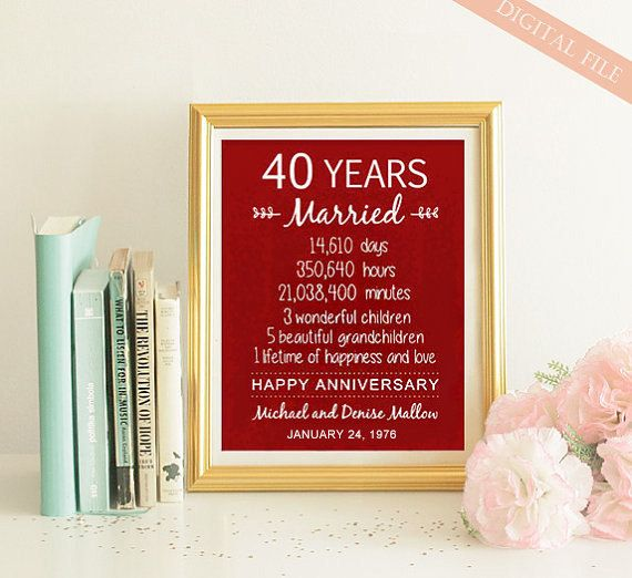 40th Wedding Anniversary Gifts Ideas: 40th Anniversary Gift 40 Years Wedding By LillyLaManch On