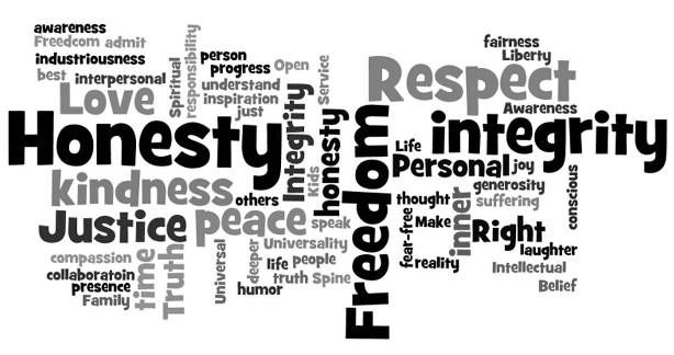 examples of personal values. | my values | core values, personal