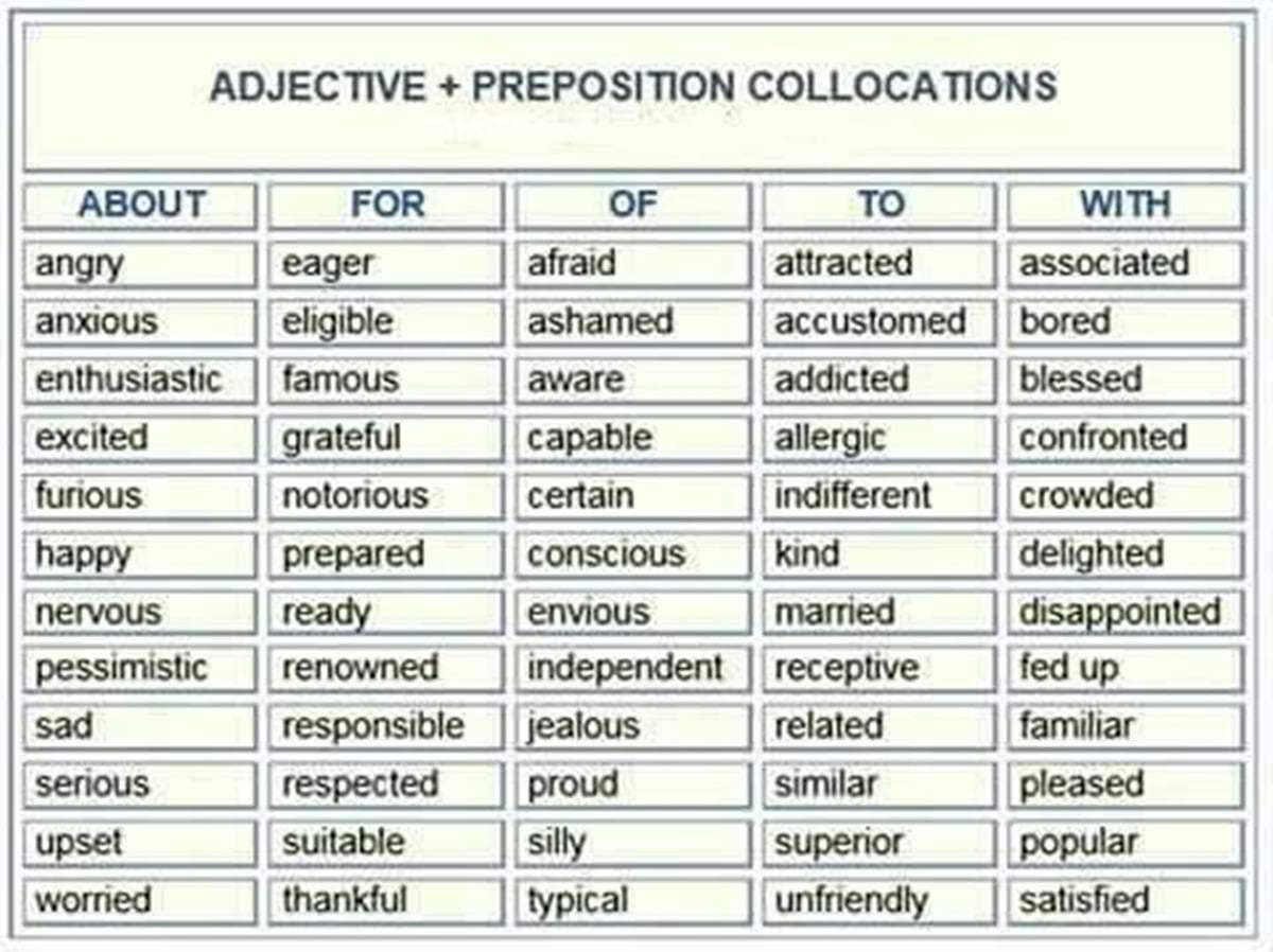 55 Useful Adjective And Preposition Combinations In English With