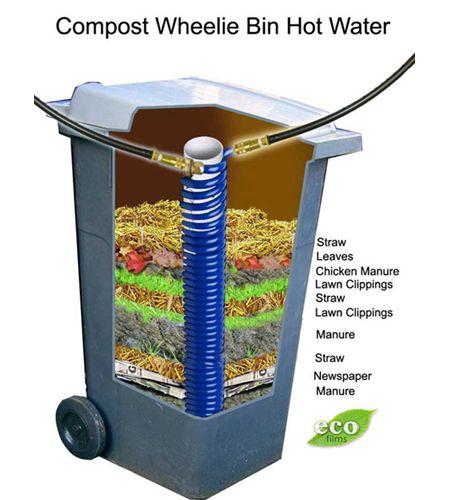 Diy Compost Bin Trash Can: DIY Compost Wheelie Bin Hot Water Heater