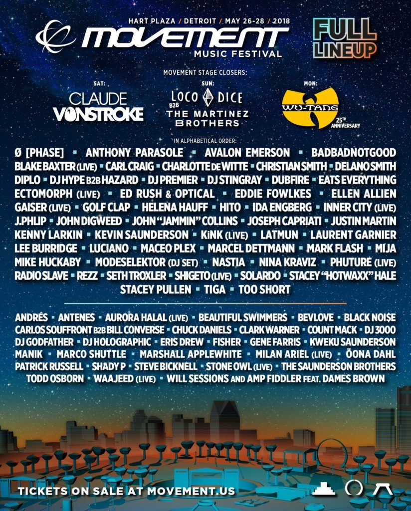 Festival Movement Electronic Music Festival Detroit Mich