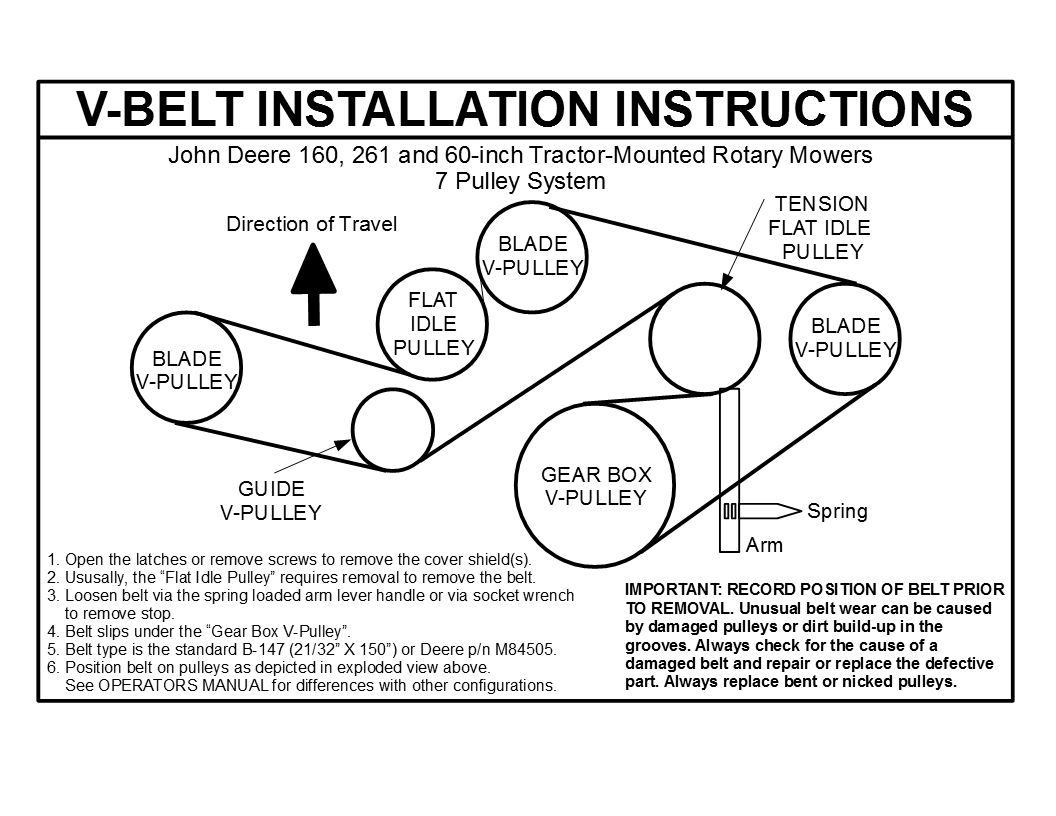 John deere 261 finish mower idler pulley replacements diagram john deere pooptronica
