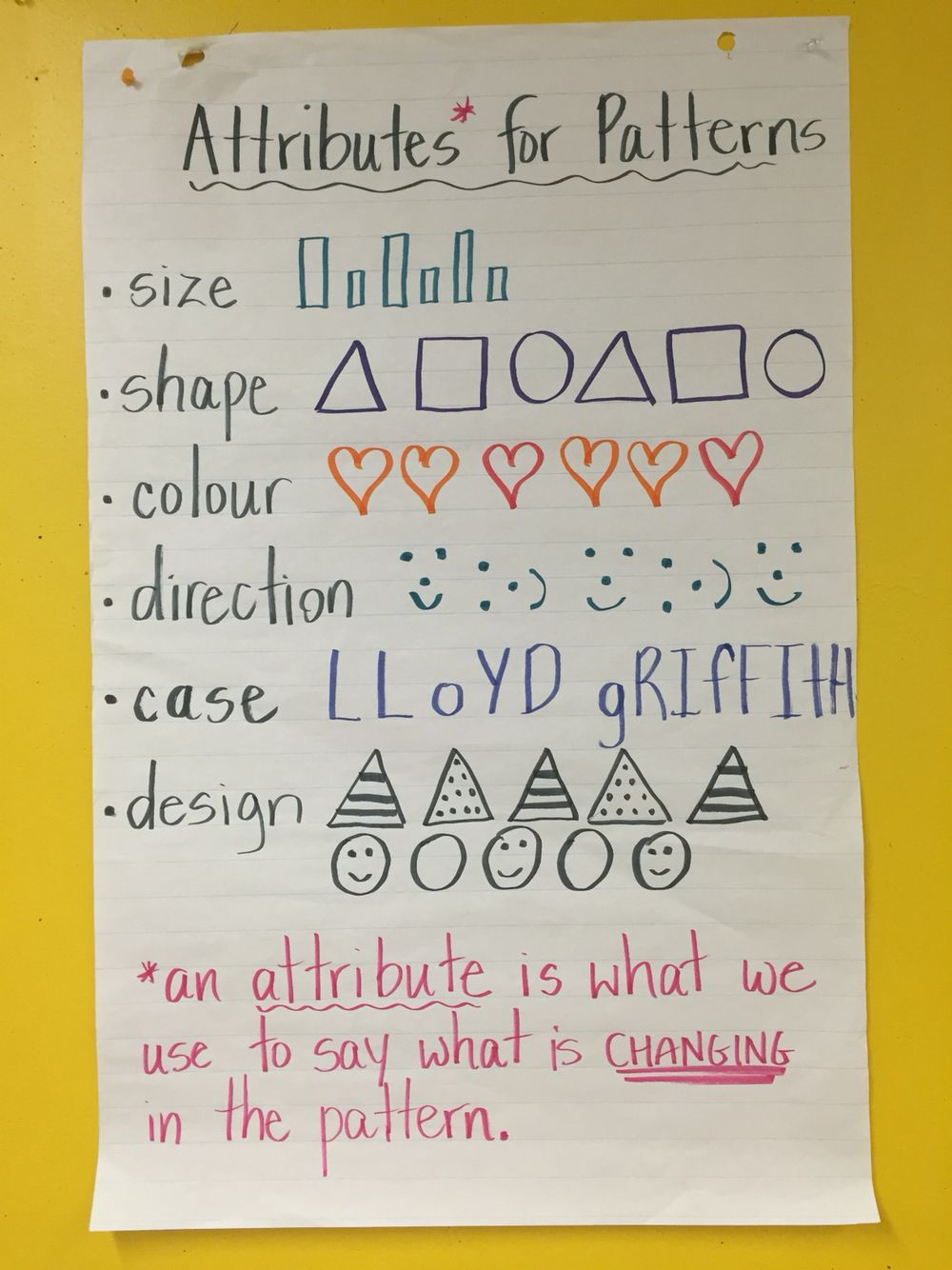 Attributes For Patterns With Images Teaching Grade Math