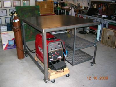Welding Table Designs diy welding table and cart ideas Homemade Welding Table