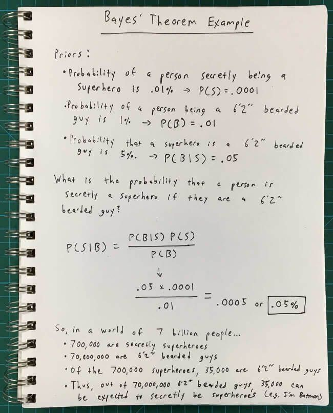 Bayes Theorem Example Problem | Math | Pinterest | Learning and Maths
