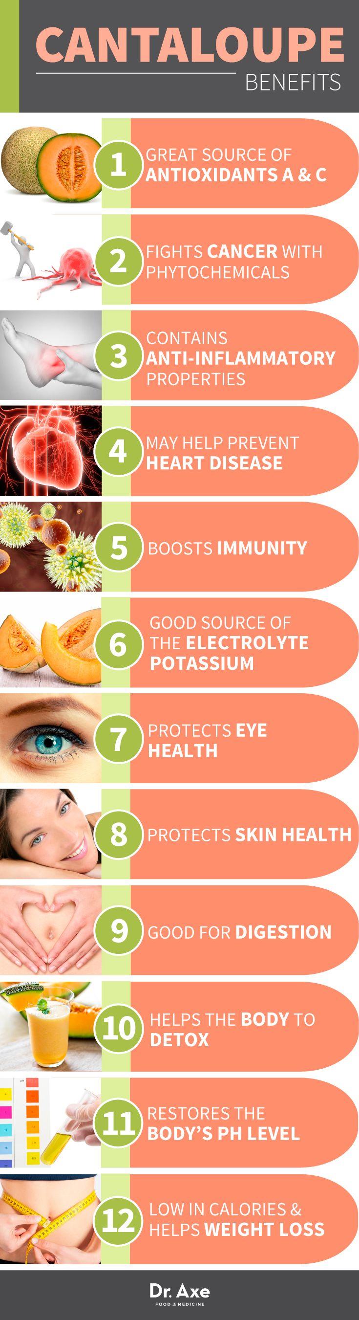 Cantaloupe Nutrition Benefits & How to Pick a Good Melon ...