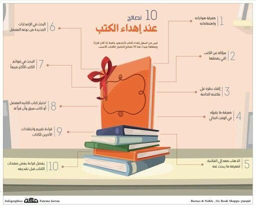 10 نصائح عند إهداء الكتب Arabic Words Infographic Reading