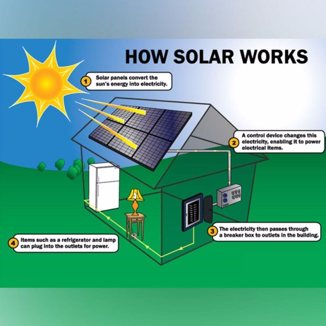 renewable energy works hong hankk co rh hong hankk co