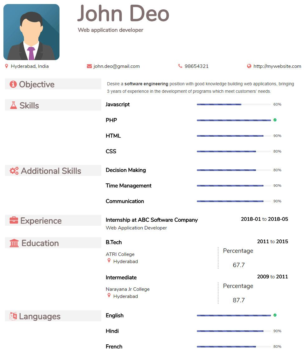 15++ How to outline a resume Resume Examples