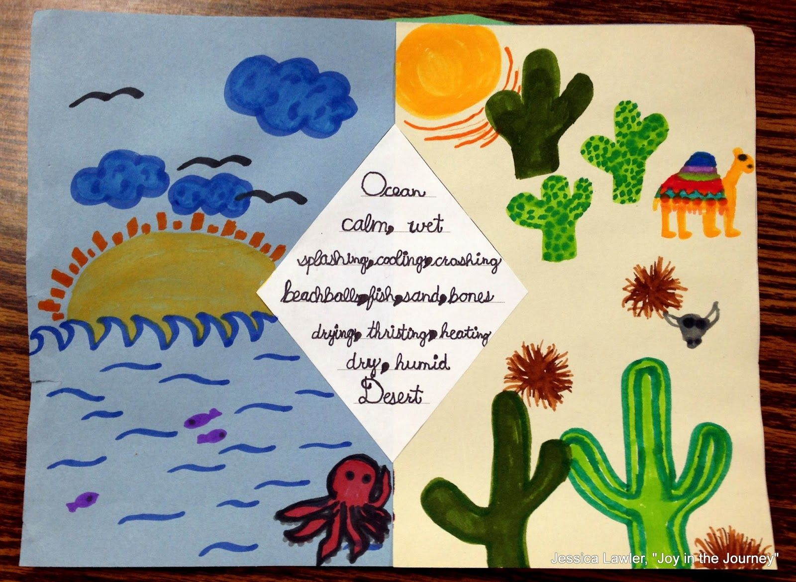 Diamante Poem Kites- a fun and creative way to teach poem writing ...