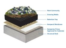 KEMPER SYSTEM - Waterproofing Membranes for Eco Roofs with Tray Systems