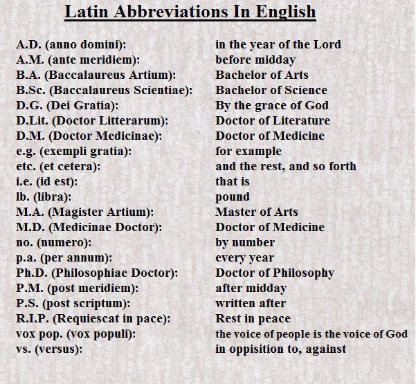 Latin abbreviations in borrowed and used in the english language latin abbreviations in borrowed and used in the english language explained a very useful and urtaz Choice Image