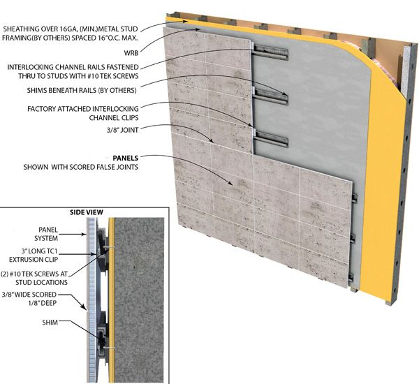 A Clip System Can Be Used To Install The Panels To A Wall Assembly With Clips Attached During Fabrication And Cha Cladding Stone Veneer Wall Metal Stud Framing
