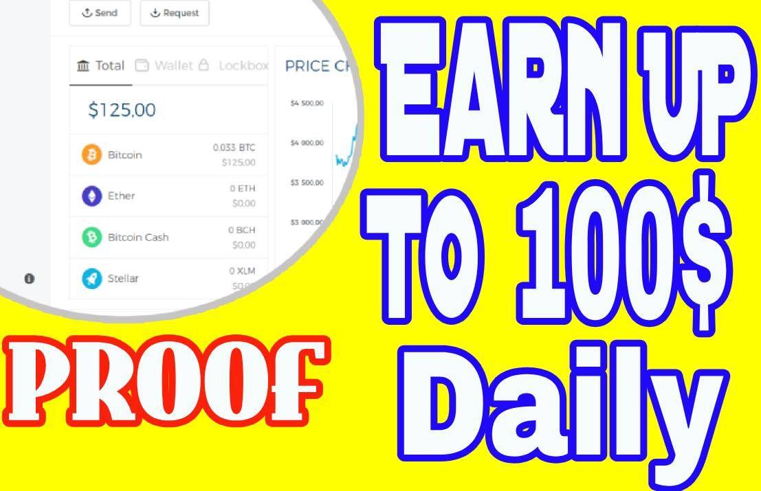 Earn 100 Dollar Daily From Bitcoin