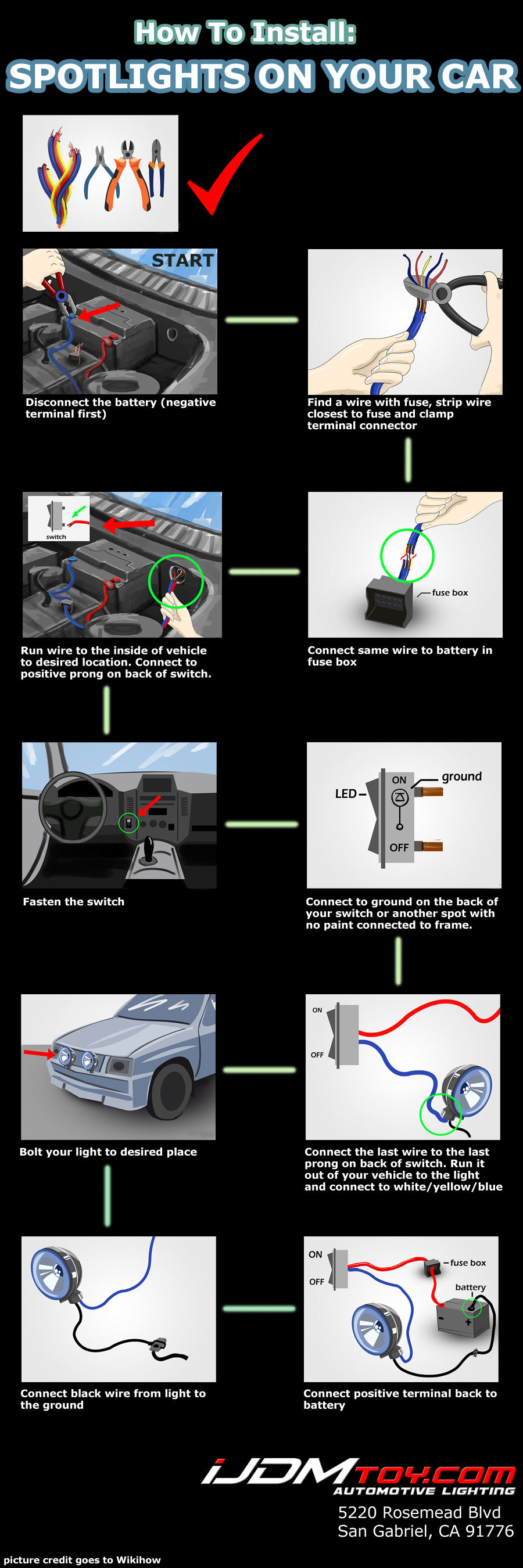 How To Install Spotlights On Your Car Infographic Howto Tutorial Wiring Diagram Installation Installationguide Carlights Led Ijdmtoy Cars
