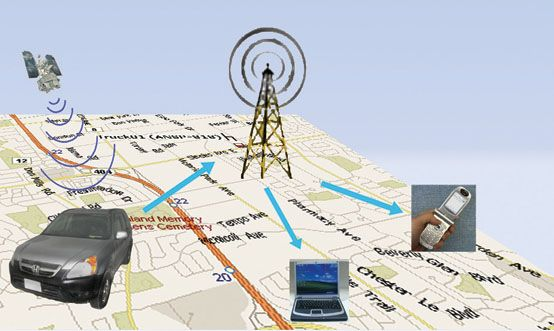 17 Best images about AssetTrackr Vehicle Tracking System on ...