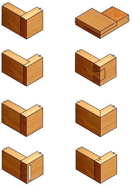 diff rents mod le d 39 assemblement des pi ces pour former un angle droit les assemblages s. Black Bedroom Furniture Sets. Home Design Ideas