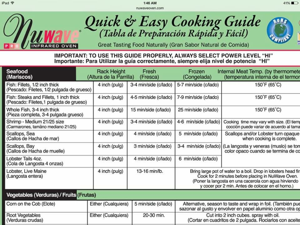 Quick East Cooking Guide Nuwave Oven Recipes Cooking Guide Oven Recipes