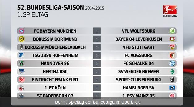 Der Bundesliga Spielplan der Saison 2014/15 wurde ...