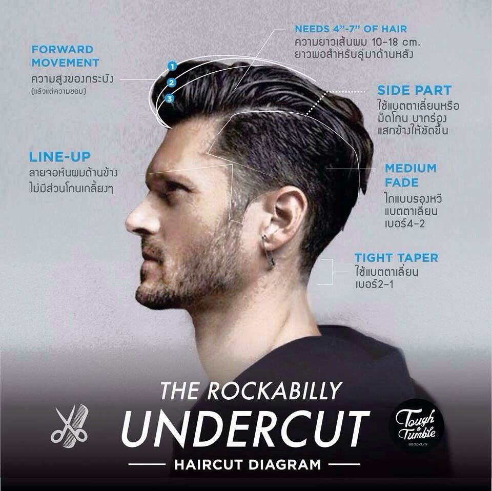 Men Hairstyle Mens Hair Pinterest Rockabilly Frisuren Männer