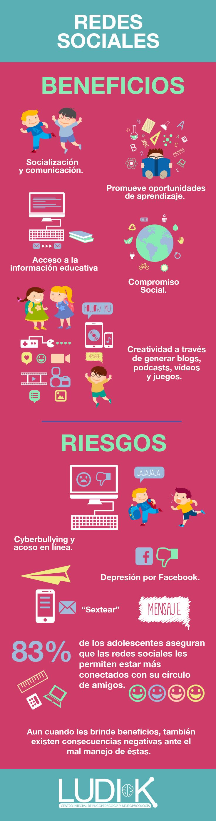 Riesgos Y Beneficios Del Uso De Redes Sociales Redesociales Psicología Niños Pedagogía Ludik Infografia Redes Sociales Infografia Psicologia