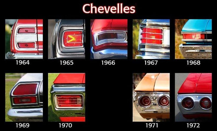 Chevelle Tail Lights Chevelle Chevy Chevelle Classic Cars Trucks Hot Rods