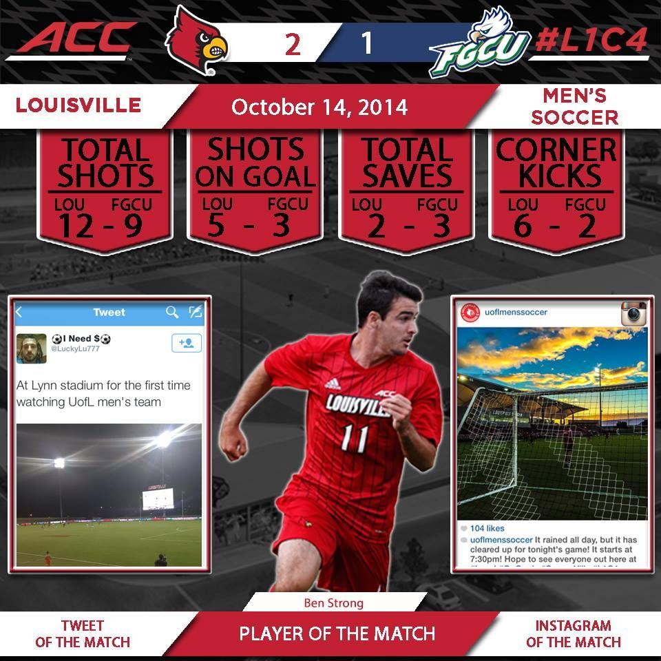 Louisville Men's Soccer Postgame Infographic on Facebook