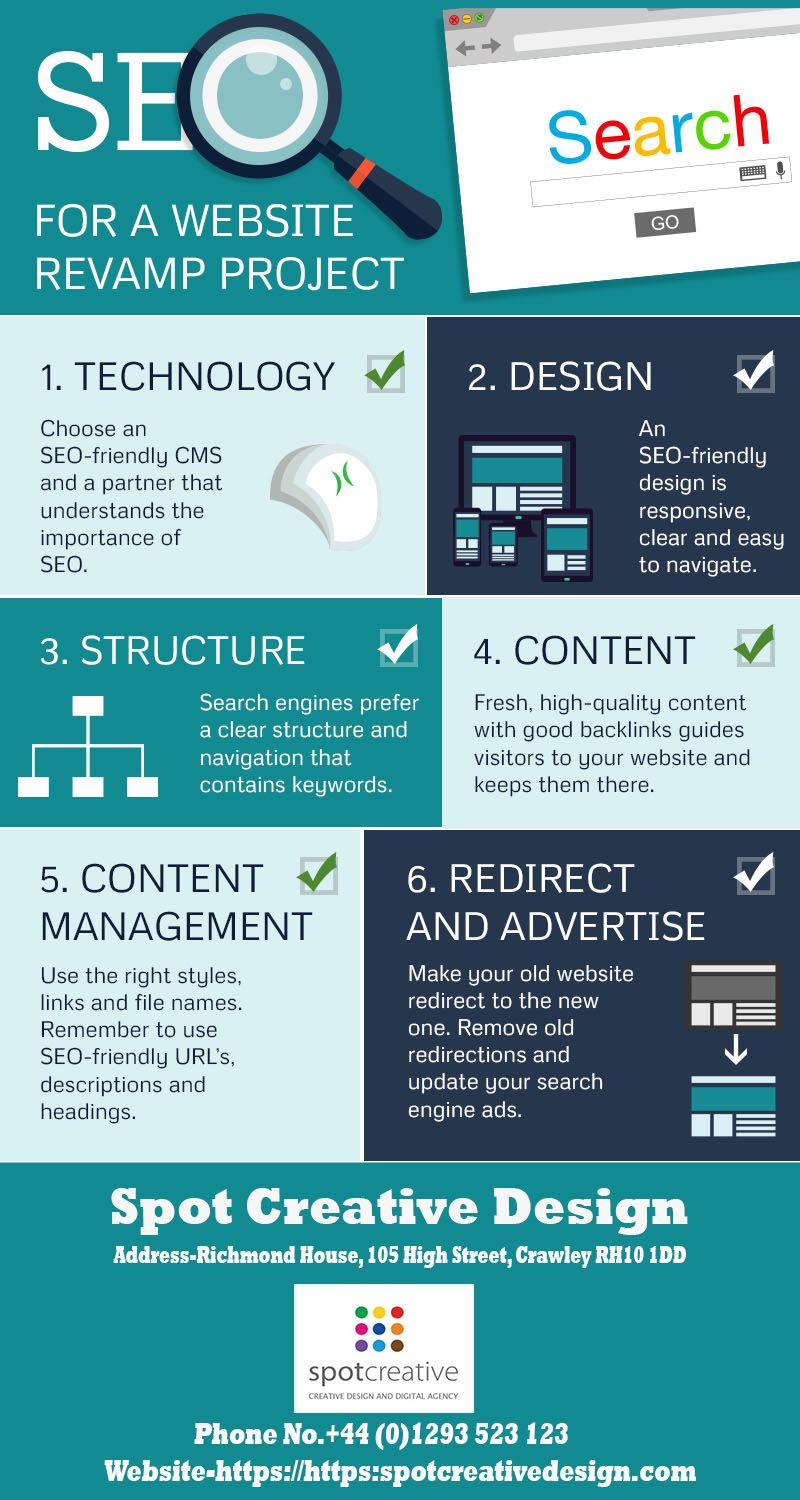 Seo For A Website Revamp Project Web Development Design Fun Website Design Web Design Services
