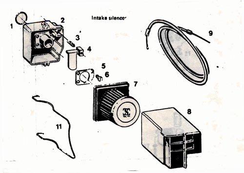 Sachs Air Box
