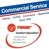 Commercial Service Can Help You Make An Informed Decision By