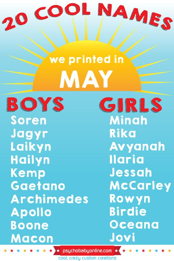 Italian Boy Name: Cool-Baby-Names-for-May