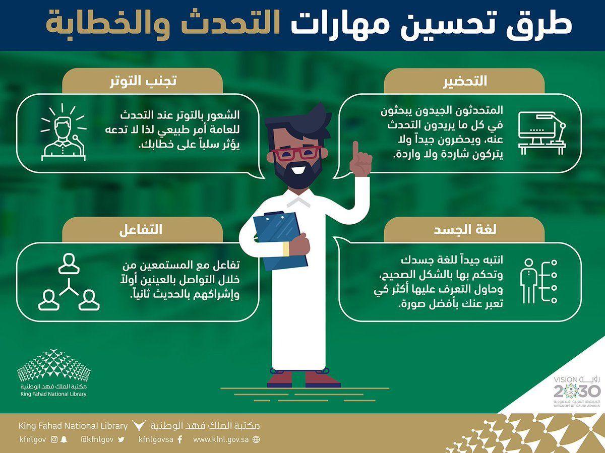مهارات طرق تحسين مهارات التحدث والخطابة انفوجرافيك Life Skills Learning Websites Social Media Infographic