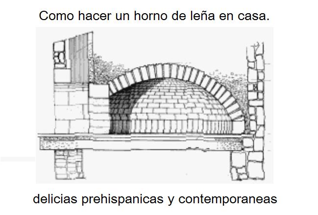 Como Fabricar Horno De Lea Elegant Latest With Como Fabricar Horno