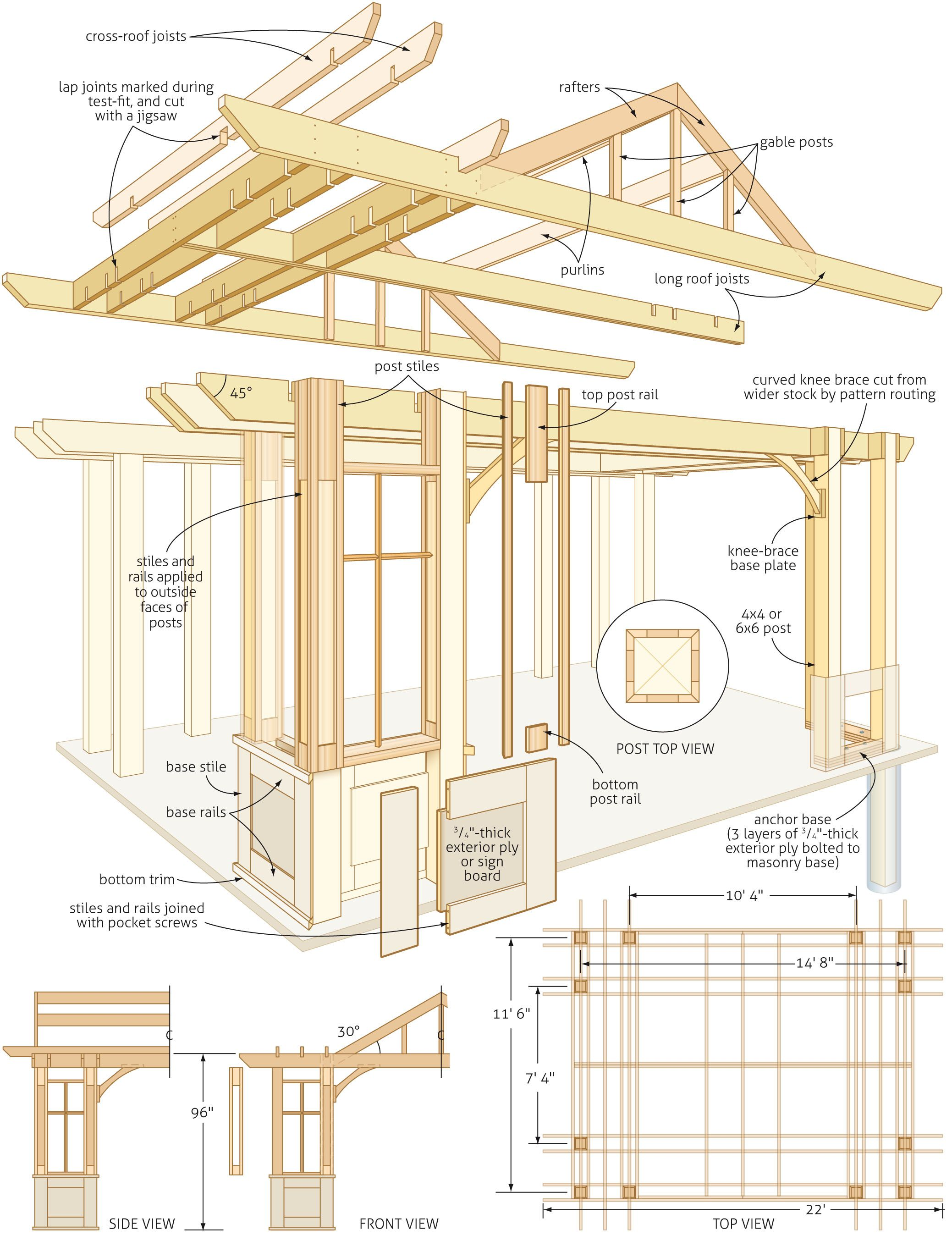 diy pergola canadian home workshop wood structures details pinterest carpinter a. Black Bedroom Furniture Sets. Home Design Ideas