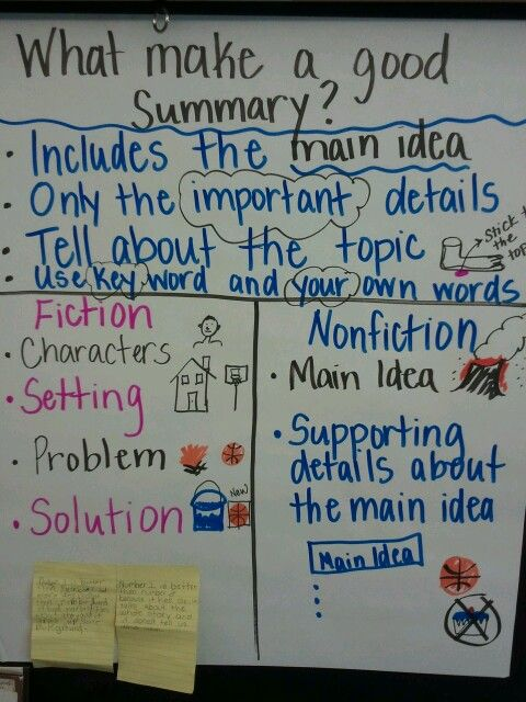 Using this in class to teach summary - except Iu0027ll make sure to - how to write a summary analysis and response