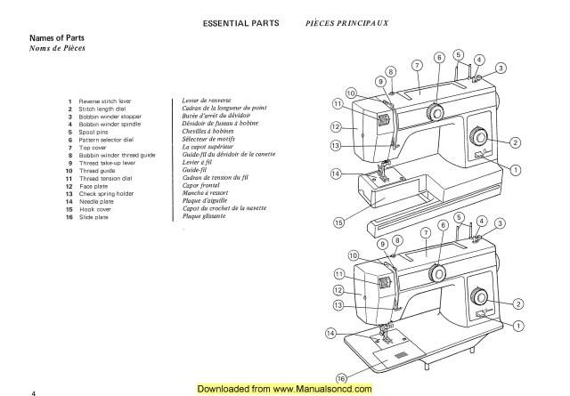 Janome 4040 Sewing Machine Instruction Manual Sewing Machine Interesting Instruction Manual For Janome Sewing Machine